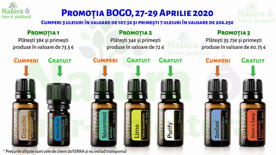 doTERRA BOGO Aprilie 2020