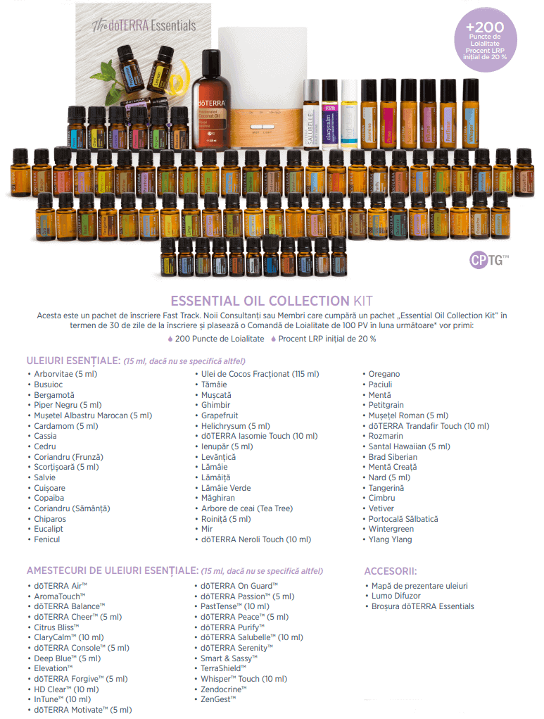 Essential Oils Collection Kit